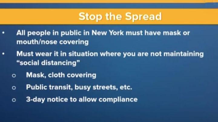 New Yorkでは公共の場でのマスクは必須。